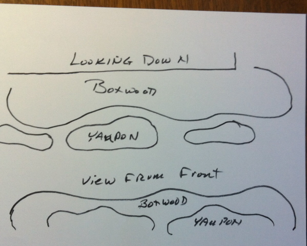 A free hand diagram will organize the cloud pruning shapes in your mind.  Also good for any hired help.